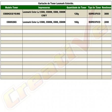 Tabela de Peso Recarga Lexmark | Toner Colorido
