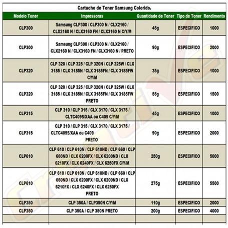 Tabela de Peso Recarga Samsung | Toner Colorido